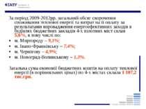 За період 2009-2012рр. загальний обсяг скорочення споживання теплової енергії...