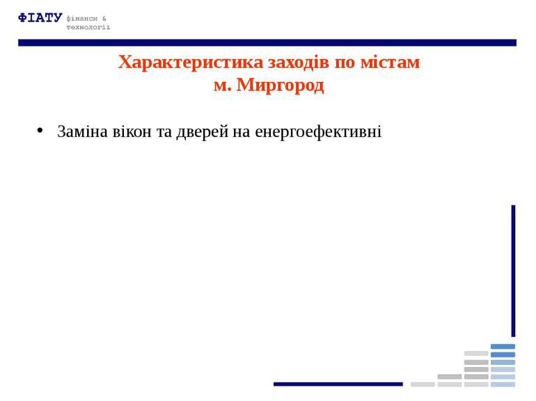 Характеристика заходів по містам м. Миргород Заміна вікон та дверей на енерго...