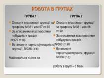 РОБОТА В ГРУПАХ ГРУПА 1 ГРУПА 2 Описати властивості функції за графіком №381 ...