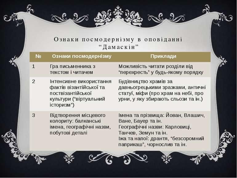 """Ознаки посмодернізму в оповіданні """"Дамаскін"""" № Ознакипосмодернізму Приклади 1..."""