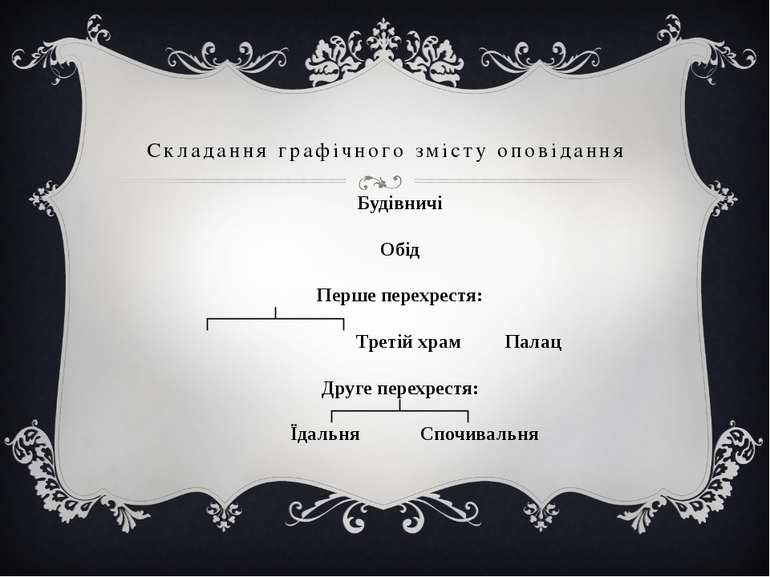 Складання графічного змісту оповідання Будівничі Обід Перше перехрестя: ┌────...