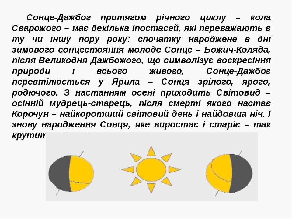 Сонце-Дажбог протягом річного циклу – кола Сварожого – має декілька іпостасей...