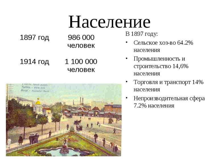 Население В 1897 году: Сельское хоз-во 64.2% населения Промышленность и строи...
