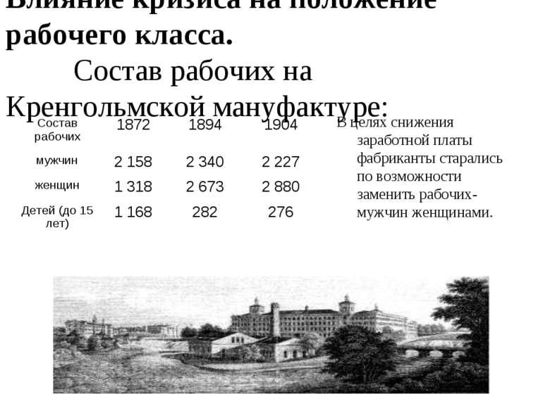 Влияние кризиса на положение рабочего класса. Состав рабочих на Кренгольмской...