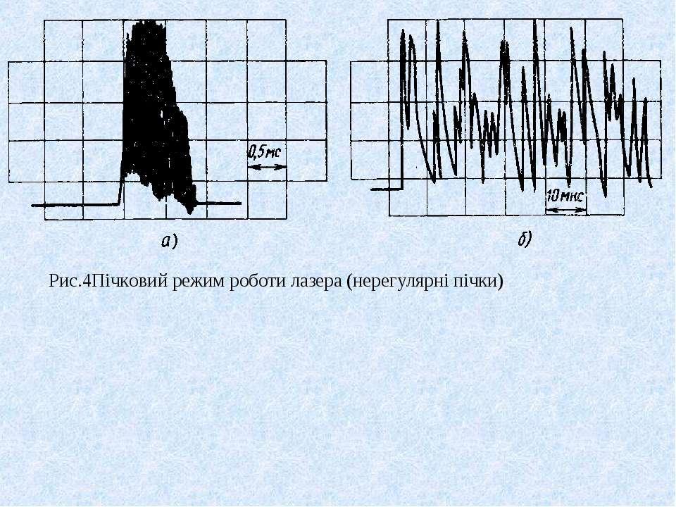 Рис.4Пічковий режим роботи лазера (нерегулярні пічки)