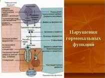 Нарушения гормональных функций