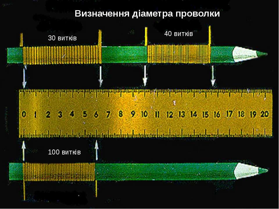 Визначення діаметра проволки 40 витків 30 витків 100 витків