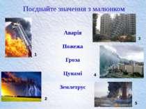 Поєднайте значення з малюнком Аварія Пожежа Гроза Цунамі Землетрус 1 2 3 4 5