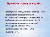 Причини пожеж в Україні: необережне поводження з вогнем - 52%; порушення прав...