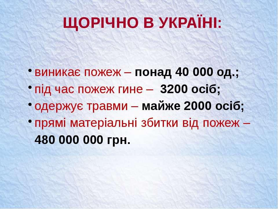 ЩОРІЧНО В УКРАЇНІ: виникає пожеж – понад 40 000 од.; під час пожеж гине – 320...