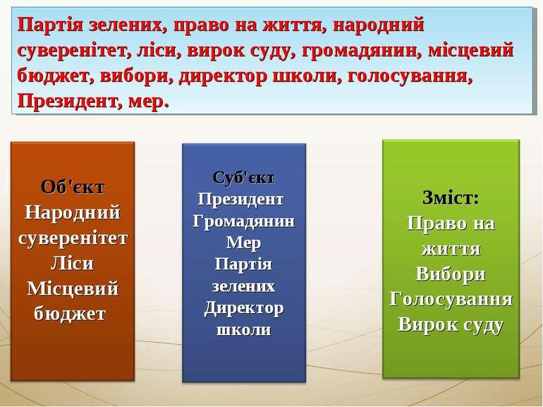 Партія зелених, право на життя, народний суверенітет, ліси, вирок суду, грома...