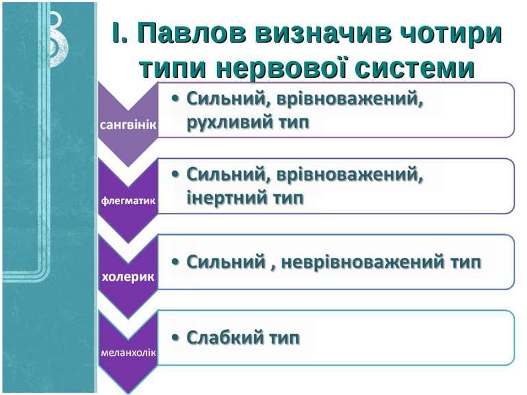 І. Павлов визначив чотири типи нервової системи