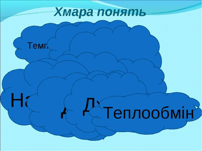 Хмара понять