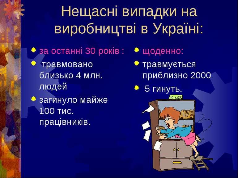 Нещасні випадки на виробництві в Україні: за останні 30 років : травмовано бл...