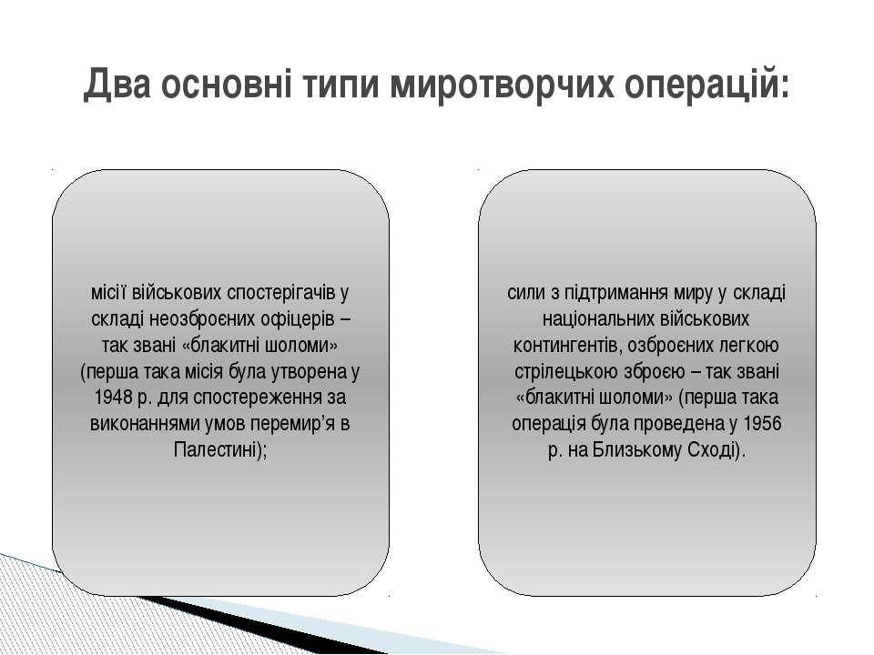 Два основні типи миротворчих операцій: місії військових спостерігачів у склад...