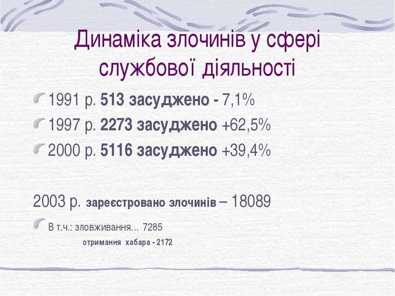 Динаміка злочинів у сфері службової діяльності 1991 р. 513 засуджено - 7,1% 1...
