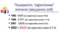 """Поширеність """"наркотичних"""" злочинів (засуджено осіб) 1992 - 6498 (за наркотики..."""