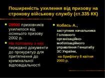 Поширеність ухилення від призову на строкову військову службу (ст.335 КК) 295...