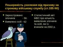 Поширеність ухилення від призову на строкову військову службу (ст.335 КК) Зар...