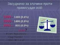 Засуджено за злочини проти правосуддя осіб: 1999 – 1380 (0,6%) 2000 – 1406 (0...