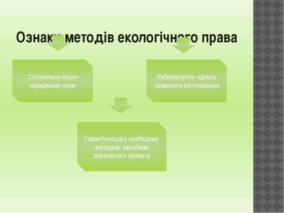 Ознаки методів екологічного права Стосуються тільки юридичних норм Забезпечую...