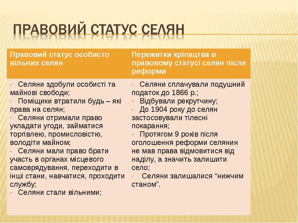 Правовий статус особисто вільних селян Пережитки кріпацтва в правовому статус...
