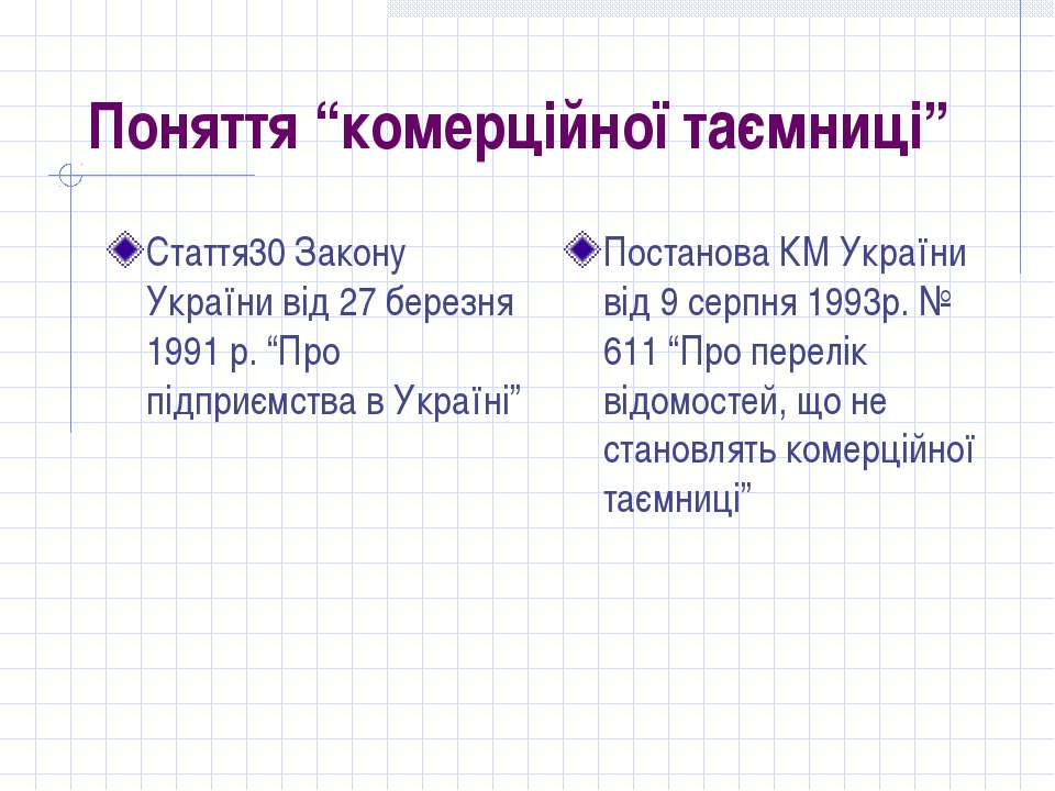 """Поняття """"комерційної таємниці"""" Стаття30 Закону України від 27 березня 1991 р...."""