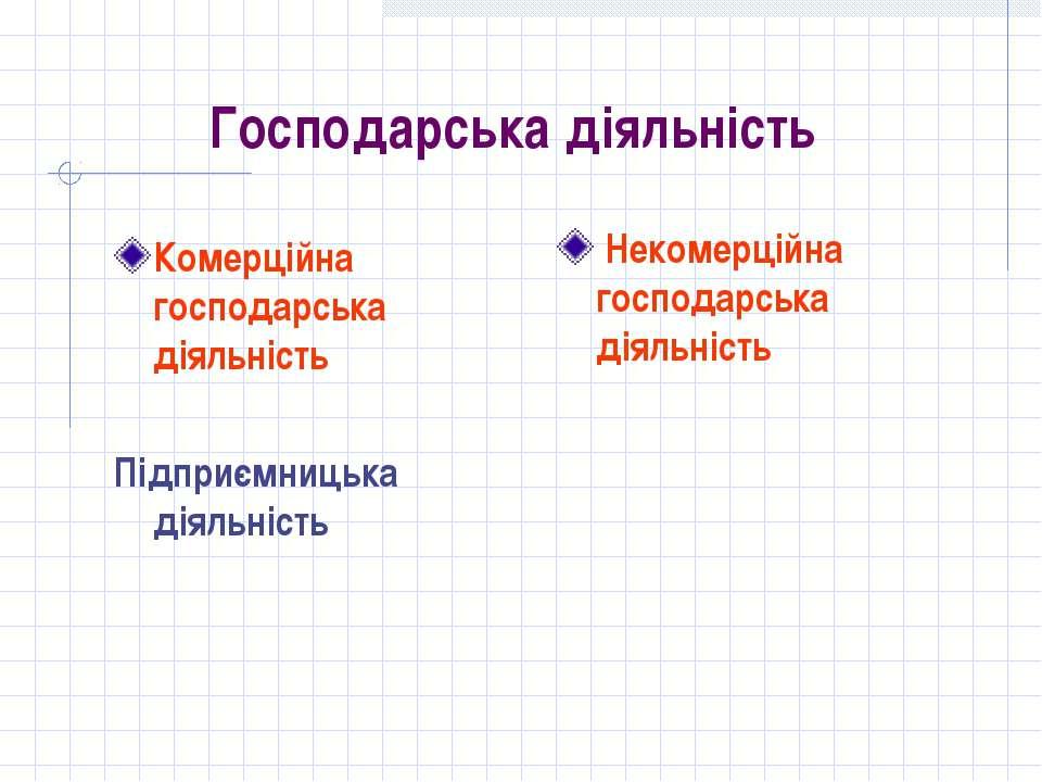 Господарська діяльність Комерційна господарська діяльність Підприємницька дія...
