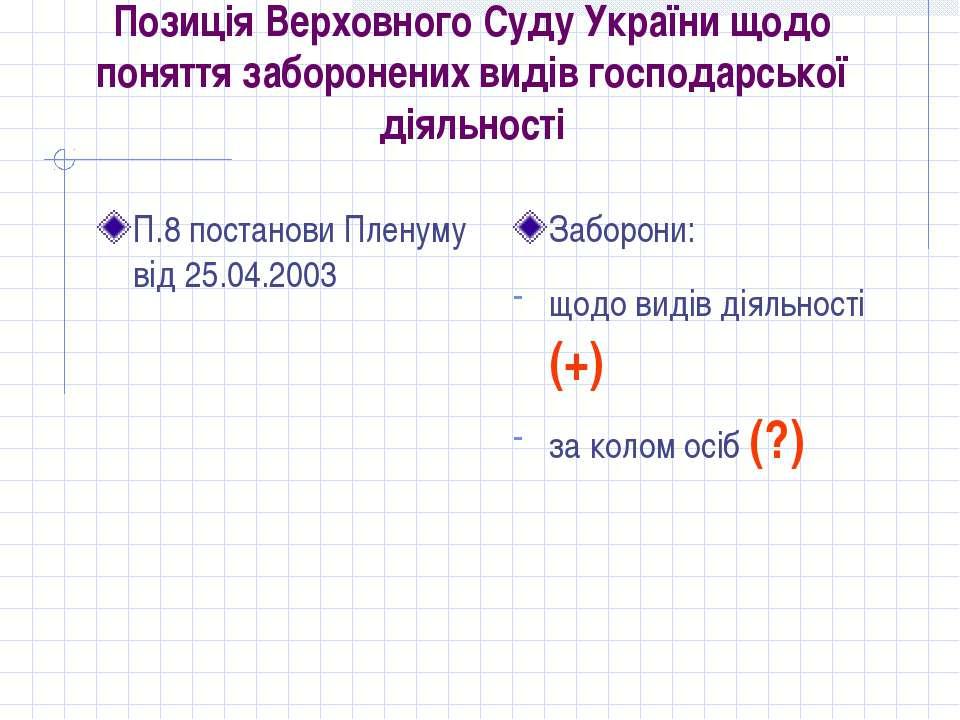 Позиція Верховного Суду України щодо поняття заборонених видів господарської ...