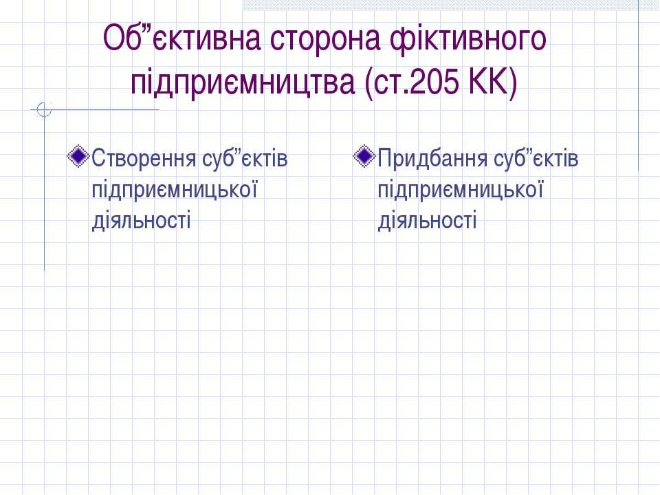 """Об""""єктивна сторона фіктивного підприємництва (ст.205 КК) Створення суб""""єктів ..."""