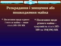 Розкрадання і знищення або пошкодження майна Посягання щодо одного і того ж м...