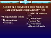 Діяння при порушенні обов'язків щодо охорони чужого майна (ст.197 КК) Бездіял...