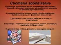 Система зобов'язань 5) договори про надання послуг з перевезень (залізничних,...