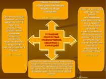 Убытки подлежат возмещению виновными лицами на общих основаниях Получение суб...