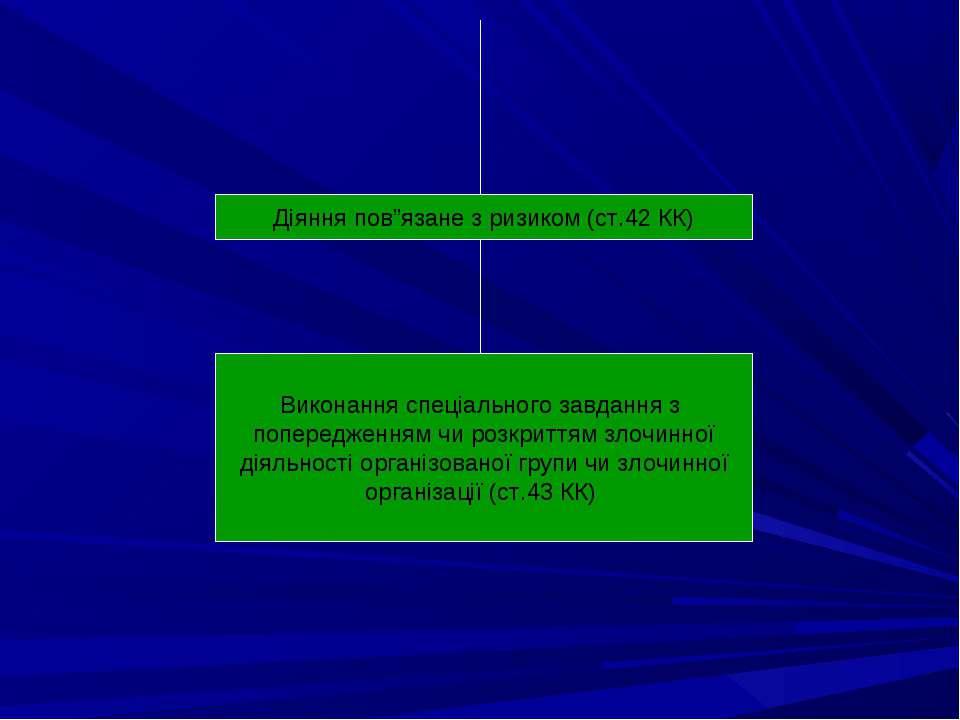 """Діяння пов""""язане з ризиком (ст.42 КК) Виконання спеціального завдання з попер..."""