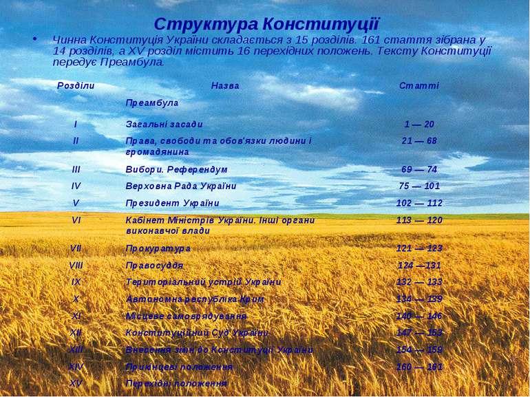 Чинна Конституція України складається з 15 розділів. 161 стаття зібрана у 14 ...