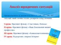 Проаналізувати за допомогою ККУ ст. 146, 185, 186, 187 ситуації: який злочин ...