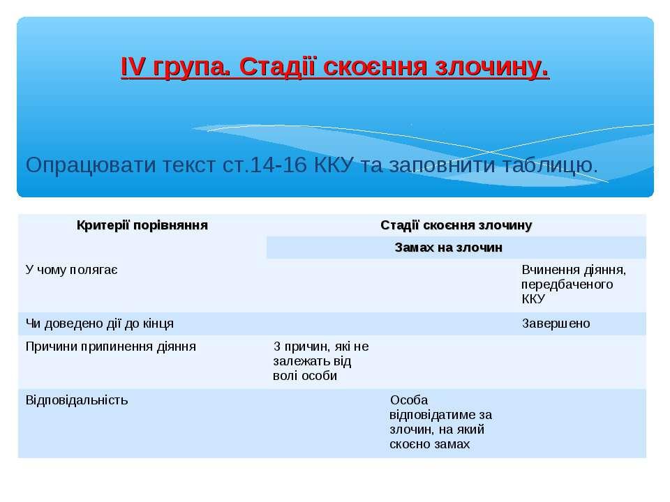 ІV група. Стадії скоєння злочину. Опрацювати текст ст.14-16 ККУ та заповнити ...