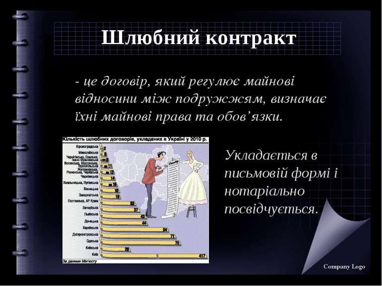 Шлюбний контракт - це договір, який регулює майнові відносини між подружжям, ...