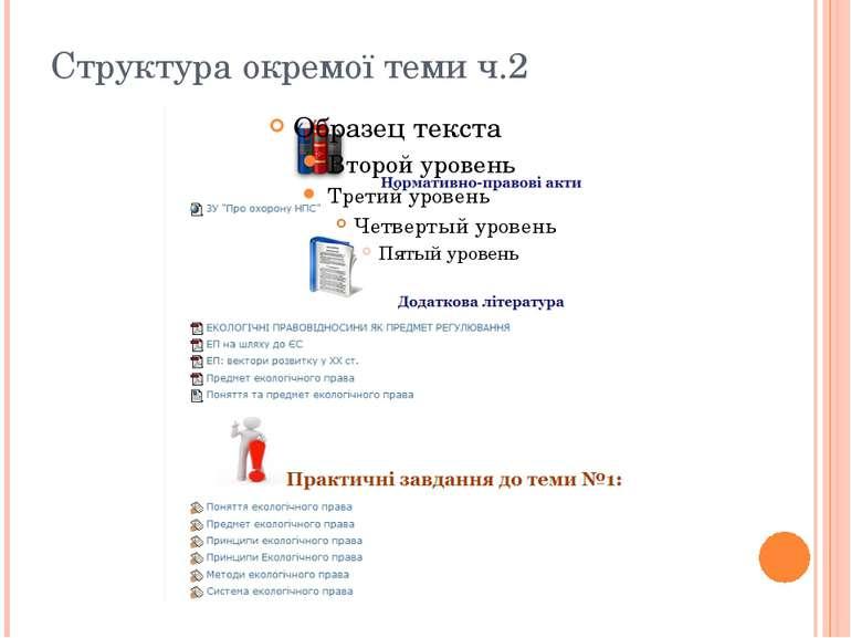 Структура окремої теми ч.2