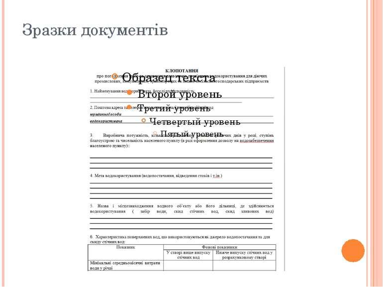 Зразки документів
