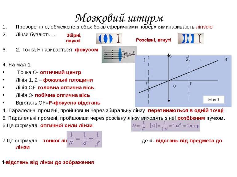 Мозковий штурм Прозоре тіло, обмежене з обох боків сферичними поверхняминазив...