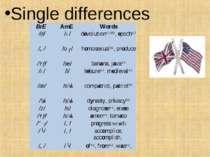 Single differences BrE AmE Words /iː/ /ɛ/ devolutionA2,B2, epochA2 /ɒ/ /oʊ/ h...