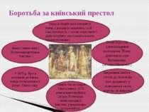 Боротьба за київський престол … якщо ж будете ви в ненависті жити, у роздорах...