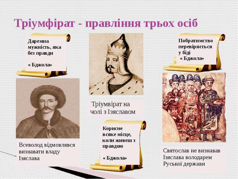 Тріумфірат - правління трьох осіб Всеволод відмовлявся визнавати владу Ізясла...
