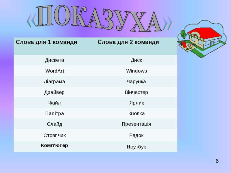 6 Слова для 1 команди Слова для 2 команди Дискета Диск WordArt Windows Діагра...