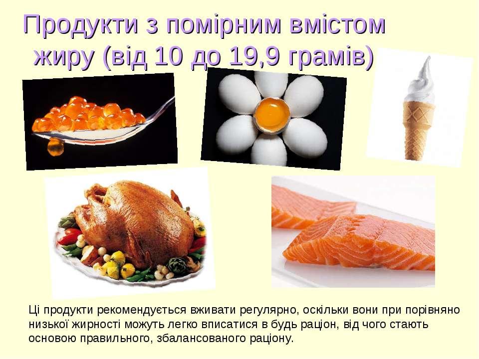 Продукти з помірним вмістом жиру (від 10 до 19,9 грамів) Ці продукти рекоменд...