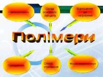 Походження Стереорегулярність Відношення до нагрівання Форма макромолекул Скл...