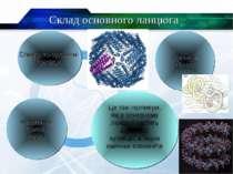 Органічні (білок) Неорганічні (селен, телур) Елементо-органічні (силікон) Це ...