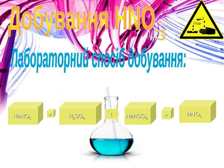 NaNO3 + H2SO4 t NaHSO4 + HNO3